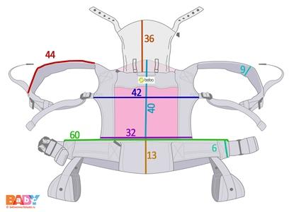 Схема рюкзака Boba