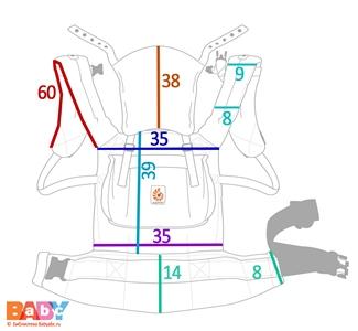Схема рюкзака Ergo Baby Carrier