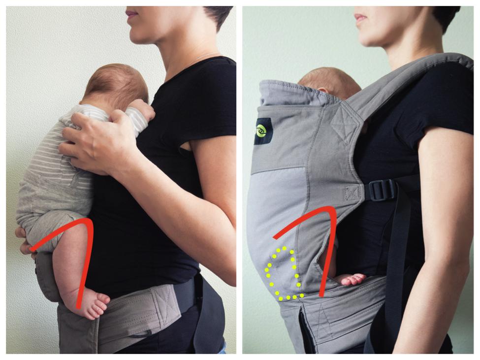 Рюкзак для новорожденных отзывы специалистов